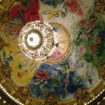 Le plafond de la salle de spectacle de l'Opéra Garnier