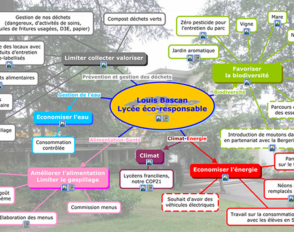 Actions éco-responsables du lycée Louis Bascan