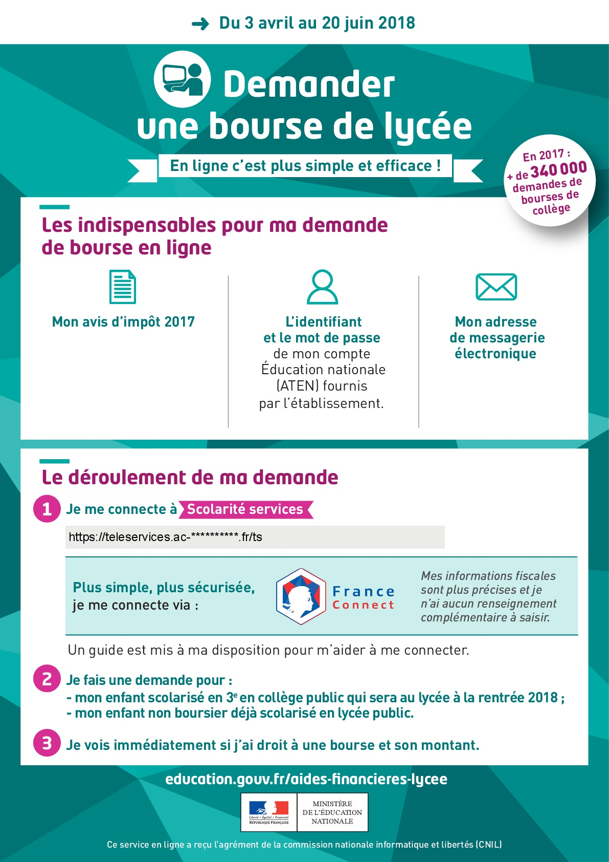 Bourses Nationales Des Lycees 2018 2019 Lycee Louis Bascan