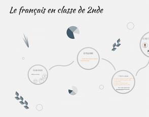 Le français en classe de Seconde