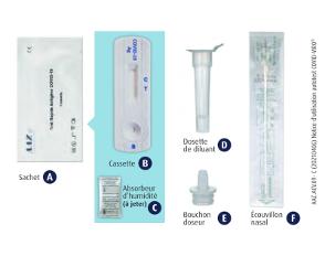 Le fonctionnement d'un autotest antigénique rapide de dépistage de la Covid-19